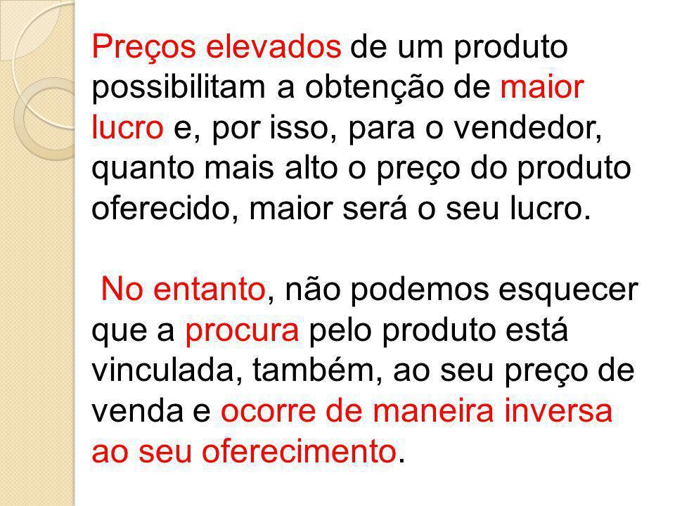 Preços elevados de um produto possibilitam a obtenção de maior lucro e, por isso, para o vendedor, quanto mais alto o preço do produto oferecido, maio