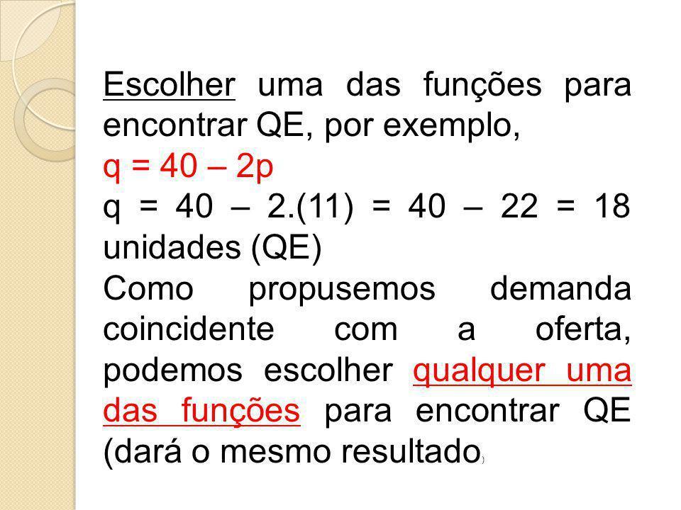 Escolher uma das funções para encontrar QE, por exemplo, q = 40 – 2p q = 40 – 2.(11) = 40 – 22 = 18 unidades (QE) Como propusemos demanda coincidente