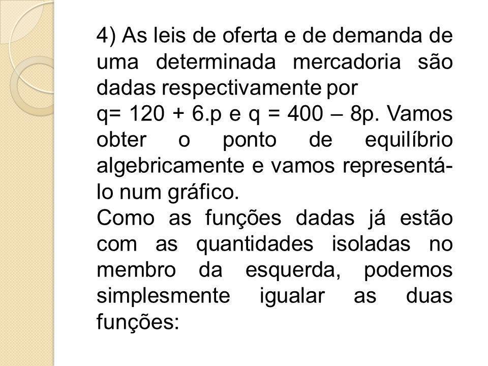 4) As leis de oferta e de demanda de uma determinada mercadoria são dadas respectivamente por q= 120 + 6.p e q = 400 – 8p. Vamos obter o ponto de equi