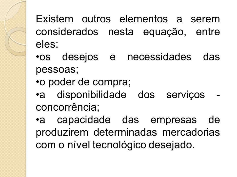 Existem outros elementos a serem considerados nesta equação, entre eles: os desejos e necessidades das pessoas; o poder de compra; a disponibilidade d