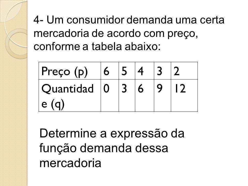 4- Um consumidor demanda uma certa mercadoria de acordo com preço, conforme a tabela abaixo: Preço (p)65432 Quantidad e (q) 036912 Determine a express