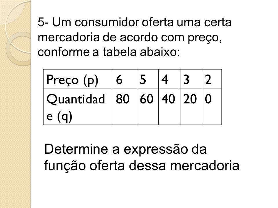 5- Um consumidor oferta uma certa mercadoria de acordo com preço, conforme a tabela abaixo: Preço (p)65432 Quantidad e (q) 806040200 Determine a expre
