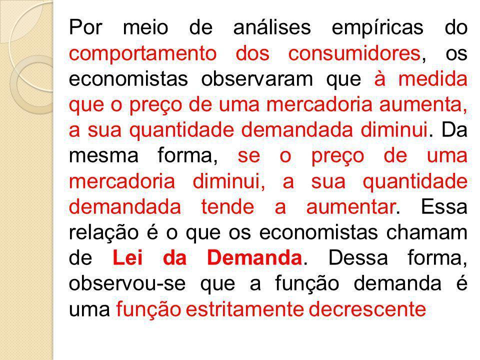 Por meio de análises empíricas do comportamento dos consumidores, os economistas observaram que à medida que o preço de uma mercadoria aumenta, a sua