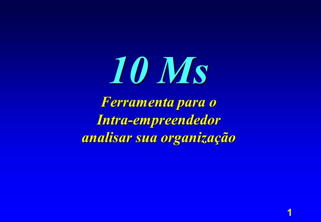 2 M ão de Obra M áquinas M arketing M ateriais M eio Ambiente M eio físico M ensagens M étodos M oney M anagement