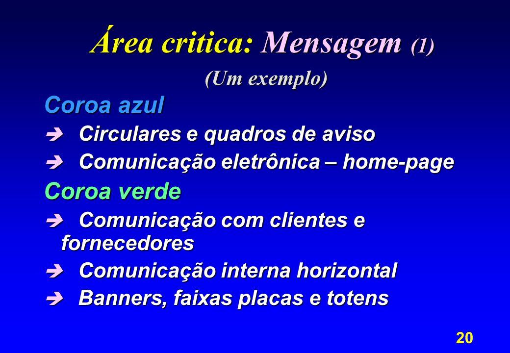 21 Coroa amarela  Comunicação verbal franca, freqüente e informal  Comunicação com acionistas e com grupos de interesse (stakeholders) Área critica: Mensagem (2) (Um exemplo)