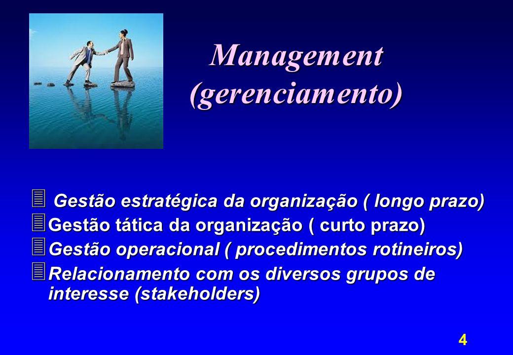 5 Mão de Obra 3 Capacitação, treinamento e desenvolvimento de recursos humanos 3 Gerentes e supervisores preparados para gestão de pessoas 3 Motivação, envolvimento e comprometimento 3 Recrutamento e seleção de pessoal 3 Satisfação dos funcionários e gerentes