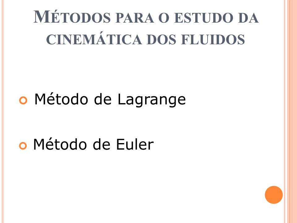 M ÉTODOS PARA O ESTUDO DA CINEMÁTICA DOS FLUIDOS Método de Lagrange Método de Euler