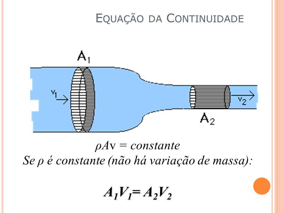 E QUAÇÃO DA C ONTINUIDADE ρAv = constante Se ρ é constante (não há variação de massa): A 1 V 1 = A 2 V 2