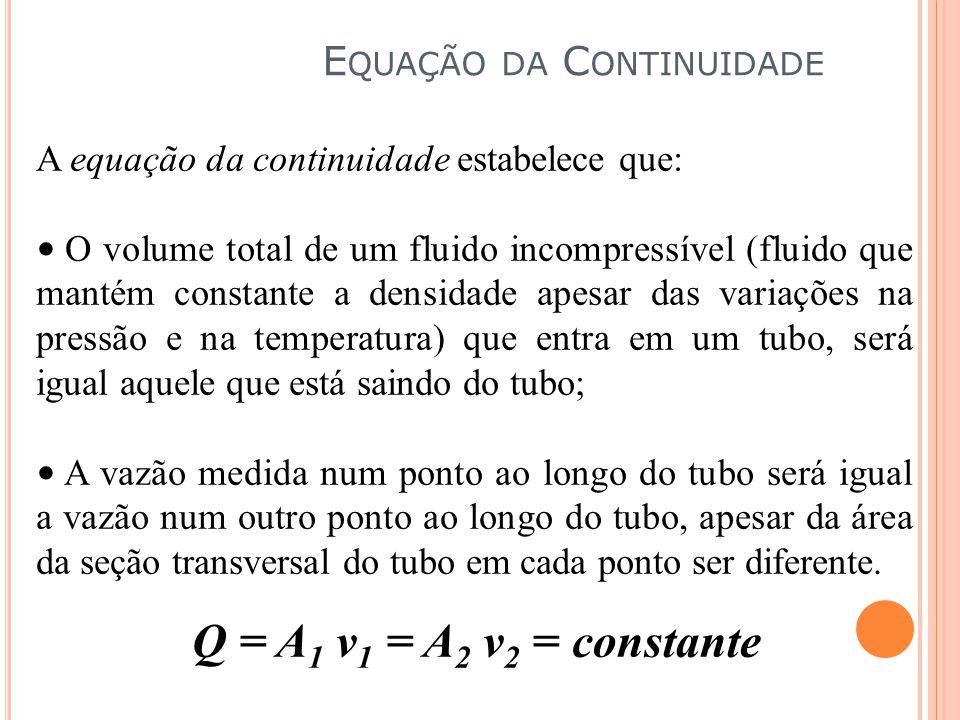 E QUAÇÃO DA C ONTINUIDADE Q = A 1 v 1 = A 2 v 2 = constante A equação da continuidade estabelece que: O volume total de um fluido incompressível (flui