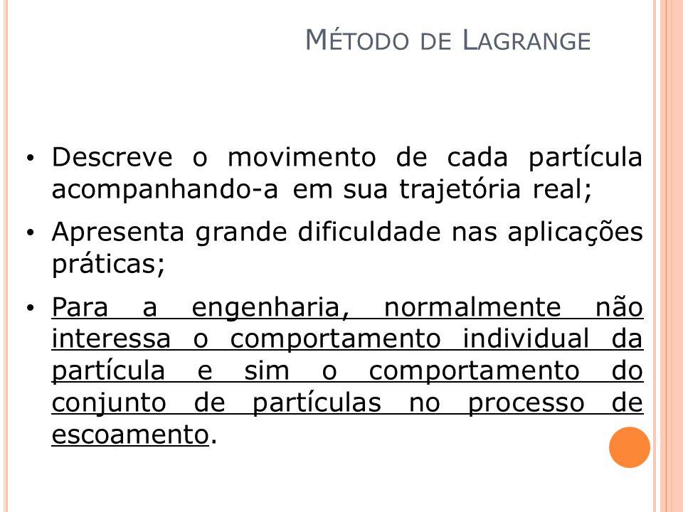 M ÉTODO DE L AGRANGE Descreve o movimento de cada partícula acompanhando-a em sua trajetória real; Apresenta grande dificuldade nas aplicações prática