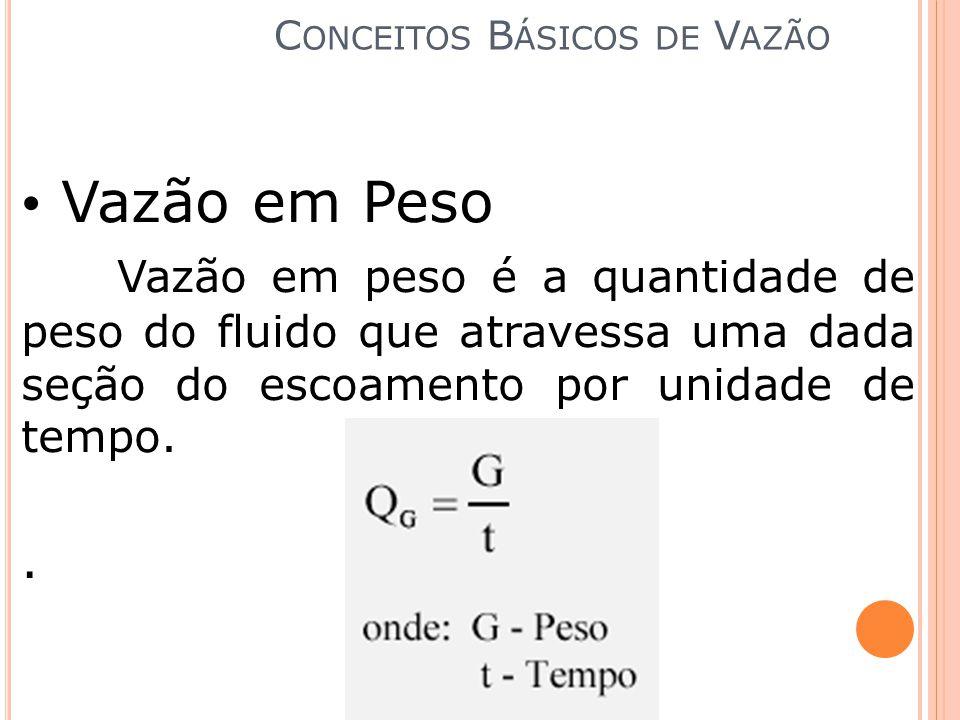 Solução: a) A área da seção transversal da mangueira será dada por A 1 = πr 2 = π(2 cm /2) 2 = π cm 2.
