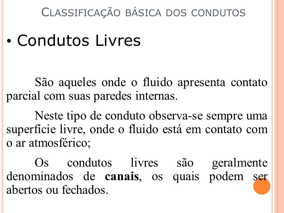 Condutos Livres C LASSIFICAÇÃO BÁSICA DOS CONDUTOS