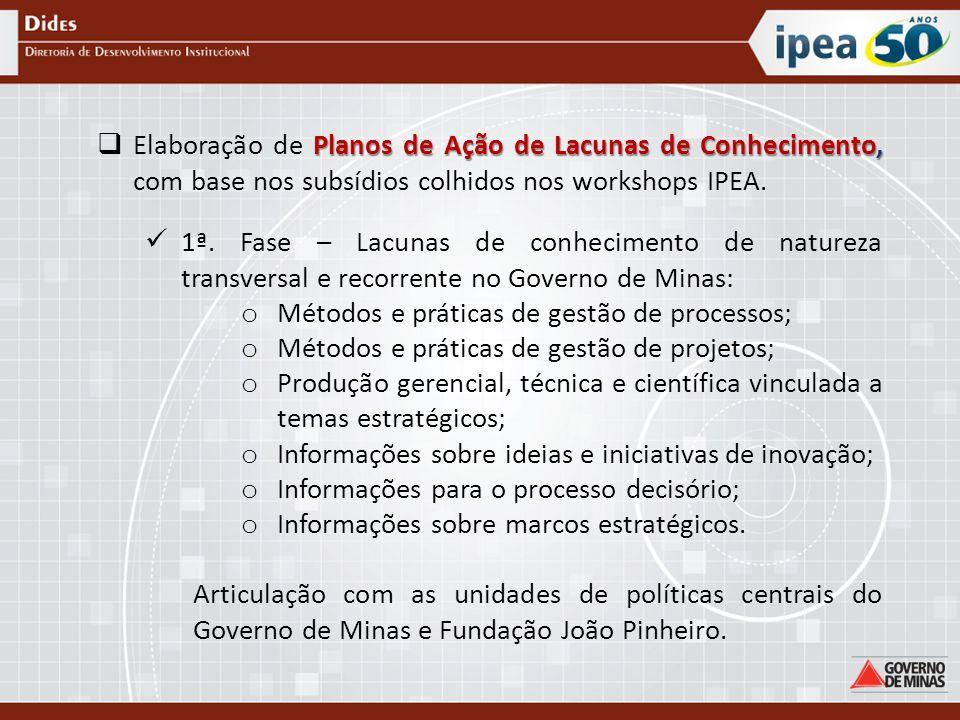 Planos de Ação de Lacunas de Conhecimento,  Elaboração de Planos de Ação de Lacunas de Conhecimento, com base nos subsídios colhidos nos workshops IPEA.