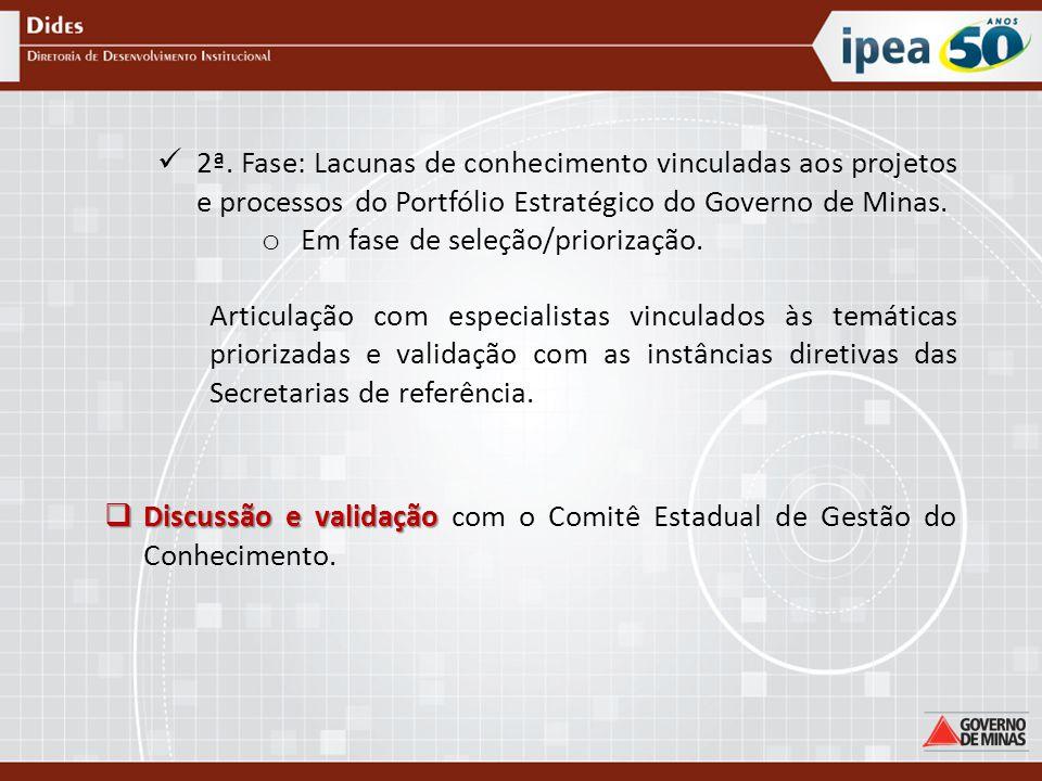 2ª. Fase: Lacunas de conhecimento vinculadas aos projetos e processos do Portfólio Estratégico do Governo de Minas. o Em fase de seleção/priorização.