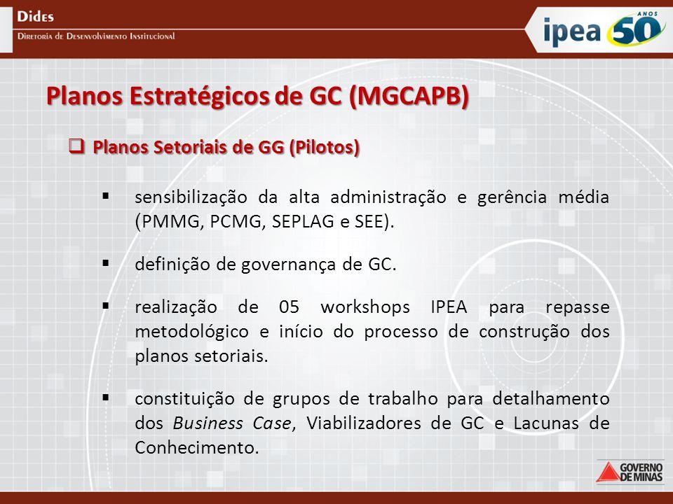 Planos Estratégicos de GC (MGCAPB) Planos Estratégicos de GC (MGCAPB)  Planos Setoriais de GG (Pilotos)  sensibilização da alta administração e gerência média ( PMMG, PCMG, SEPLAG e SEE).