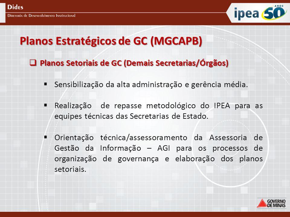 Planos Estratégicos de GC (MGCAPB) Planos Estratégicos de GC (MGCAPB)  Planos Setoriais de GC (Demais Secretarias/Órgãos)  Sensibilização da alta administração e gerência média.