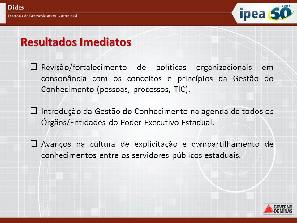 Resultados Imediatos  Revisão/fortalecimento de políticas organizacionais em consonância com os conceitos e princípios da Gestão do Conhecimento (pessoas, processos, TIC).