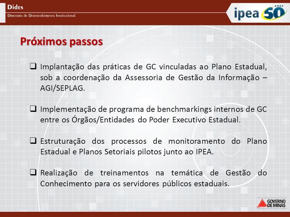 Próximos passos  Implantação das práticas de GC vinculadas ao Plano Estadual, sob a coordenação da Assessoria de Gestão da Informação – AGI/SEPLAG.