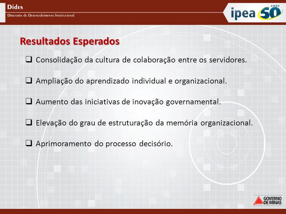 Resultados Esperados  Consolidação da cultura de colaboração entre os servidores.