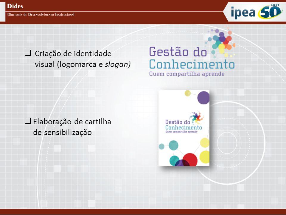  Criação de identidade visual (logomarca e slogan)  Elaboração de cartilha de sensibilização