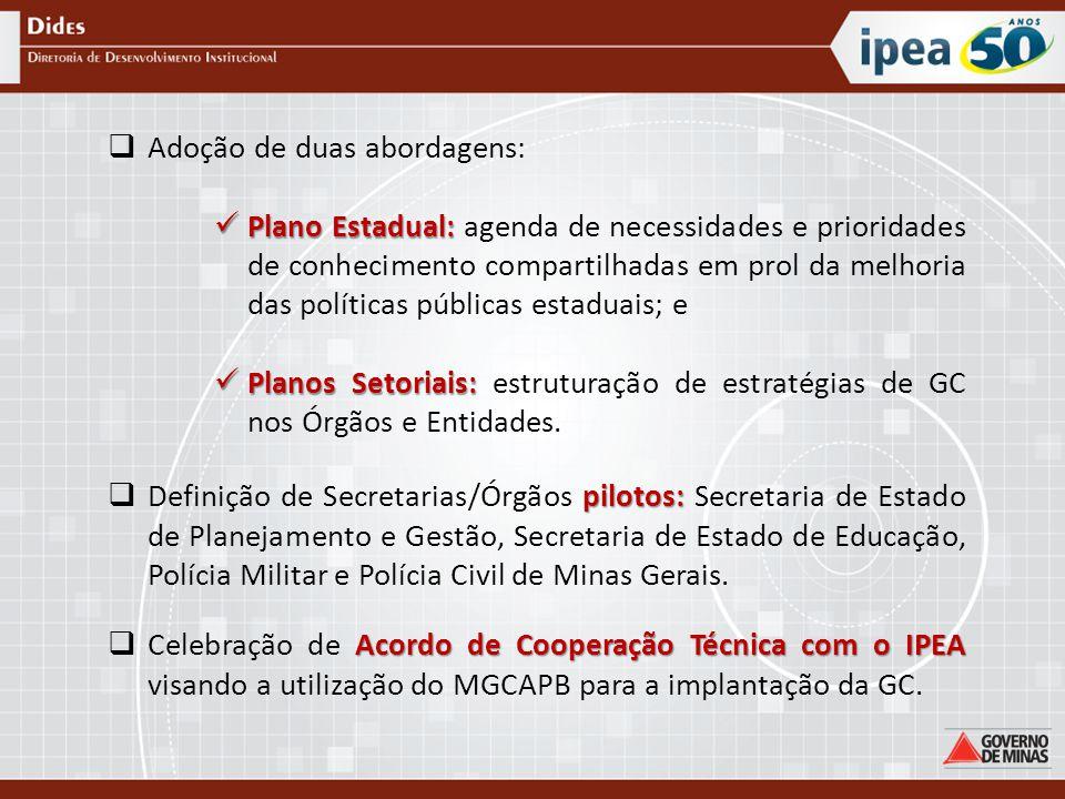 pilotos:  Definição de Secretarias/Órgãos pilotos: Secretaria de Estado de Planejamento e Gestão, Secretaria de Estado de Educação, Polícia Militar e Polícia Civil de Minas Gerais.