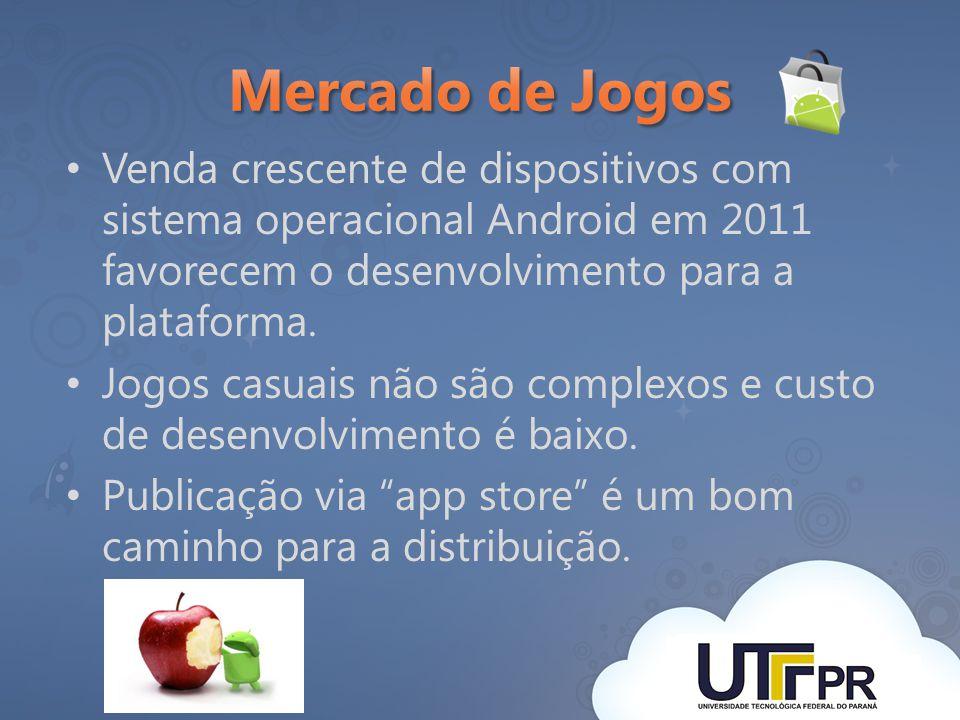 O sistema foi testado usando um celular Galaxy 5 com Android versão 2.2, instalando diretamente o arquivo.apk.