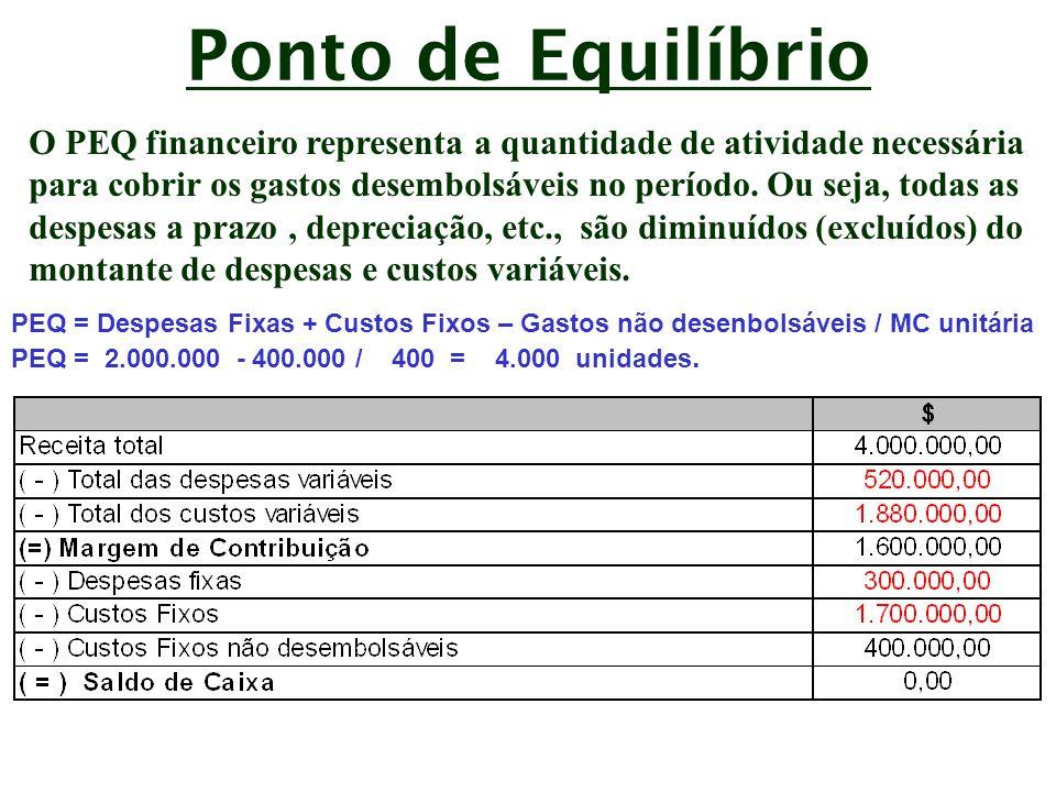 Ponto de Equilíbrio O PEQ econômico representa a quantidade de atividade necessária para cobrir os gastos desembolsáveis no período e dar um determi- nado retorno desejado.