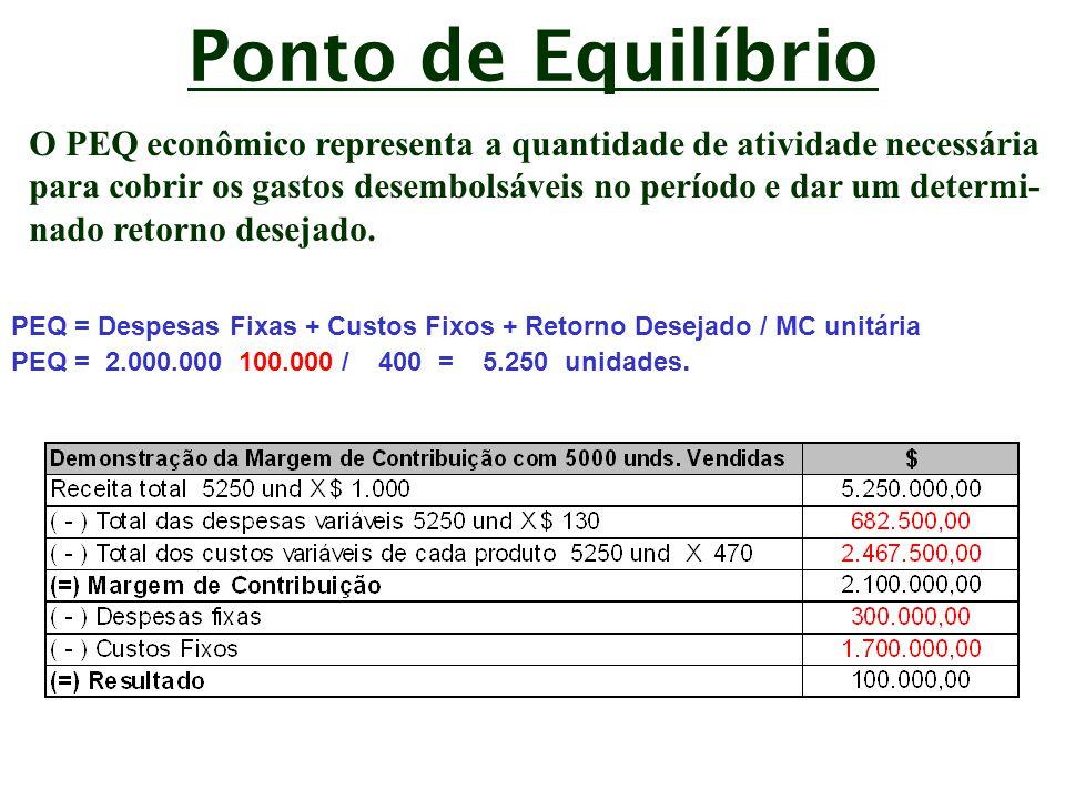 Grau de Alavancagem Representa o efeito que um aumento de vendas provoca no Lucro.