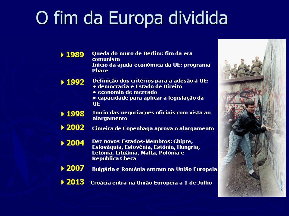 O fim da Europa dividida Queda do muro de Berlim: fim da era comunista Início da ajuda económica da UE: programa Phare Definição dos critérios para a