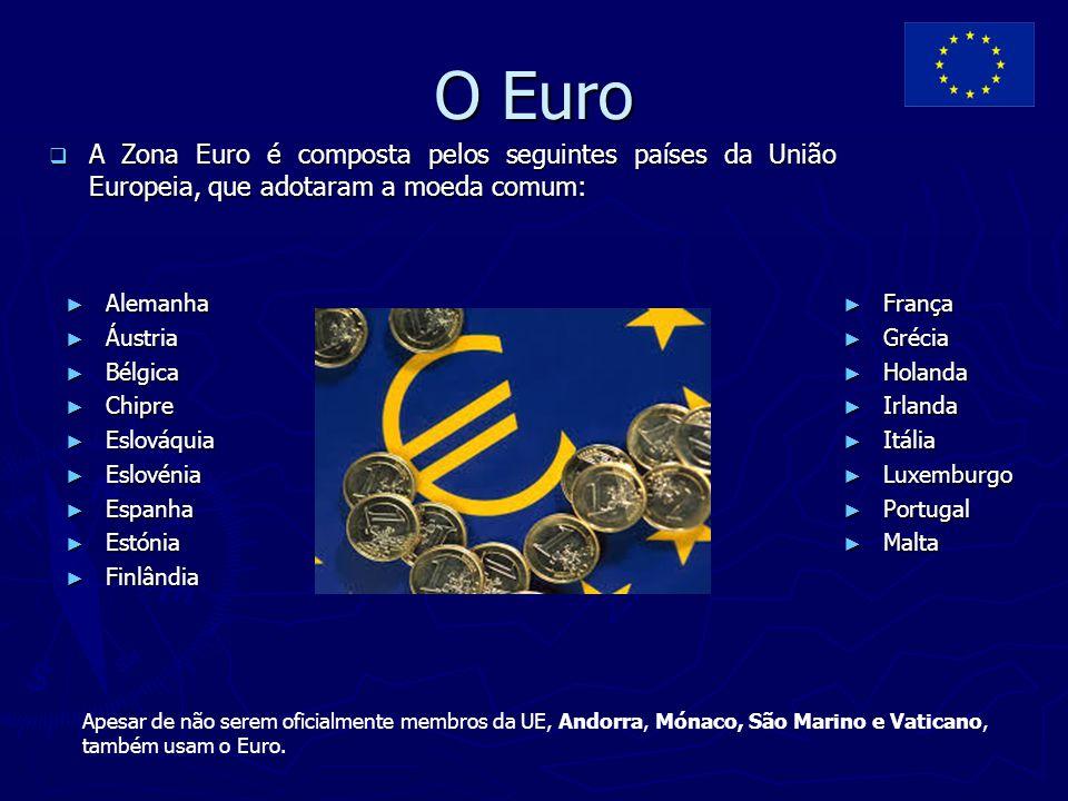 O Euro  A Zona Euro é composta pelos seguintes países da União Europeia, que adotaram a moeda comum: ► Alemanha ► Áustria ► Bélgica ► Chipre ► Eslová
