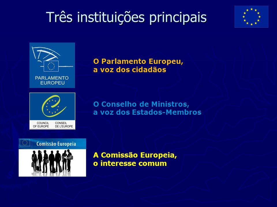 Três instituições principais O Parlamento Europeu, a voz dos cidadãos O Conselho de Ministros, a voz dos Estados-Membros A Comissão Europeia, o intere