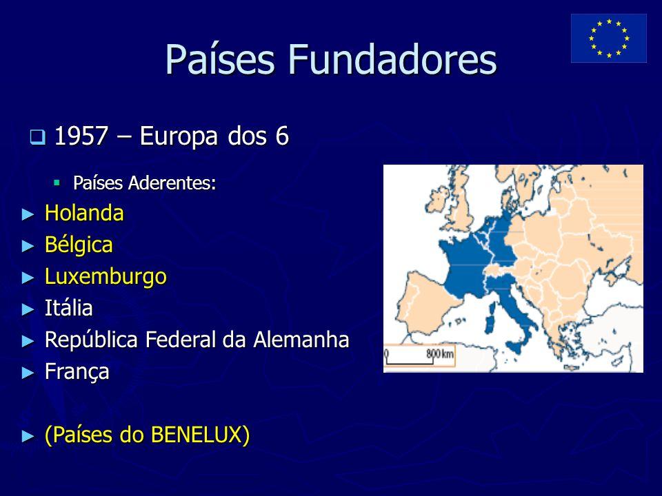 Países Fundadores  1957 – Europa dos 6  Países Aderentes: ► Holanda ► Bélgica ► Luxemburgo ► Itália ► República Federal da Alemanha ► França ► (País