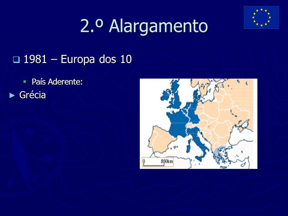 3.º Alargamento  1986 – Europa dos 12  Países Aderentes: ► Portugal ► Espanha