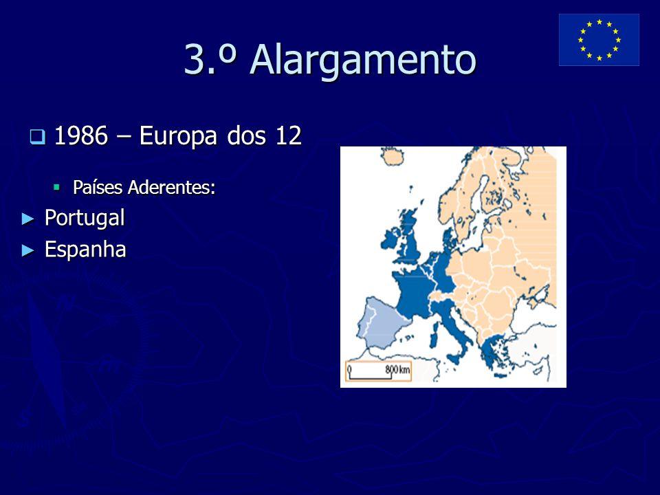 4.º Alargamento  1995 – Europa dos 15  Países Aderentes: ► Suécia ► Finlândia ► Áustria