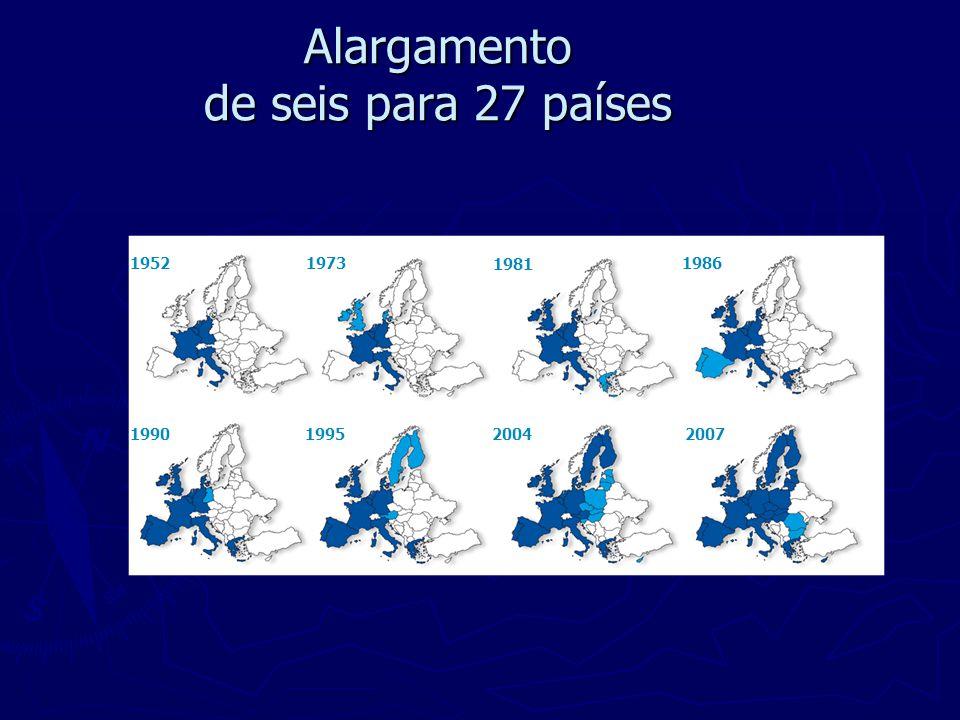 Alargamento de seis para 27 países 19521973 1981 1986 1990199520042007
