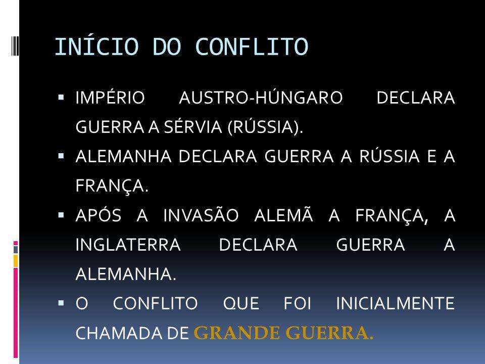 INÍCIO DO CONFLITO  IMPÉRIO AUSTRO-HÚNGARO DECLARA GUERRA A SÉRVIA (RÚSSIA).  ALEMANHA DECLARA GUERRA A RÚSSIA E A FRANÇA.  APÓS A INVASÃO ALEMÃ A