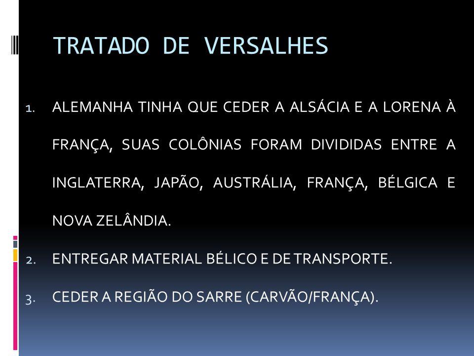 TRATADO DE VERSALHES 1. ALEMANHA TINHA QUE CEDER A ALSÁCIA E A LORENA À FRANÇA, SUAS COLÔNIAS FORAM DIVIDIDAS ENTRE A INGLATERRA, JAPÃO, AUSTRÁLIA, FR