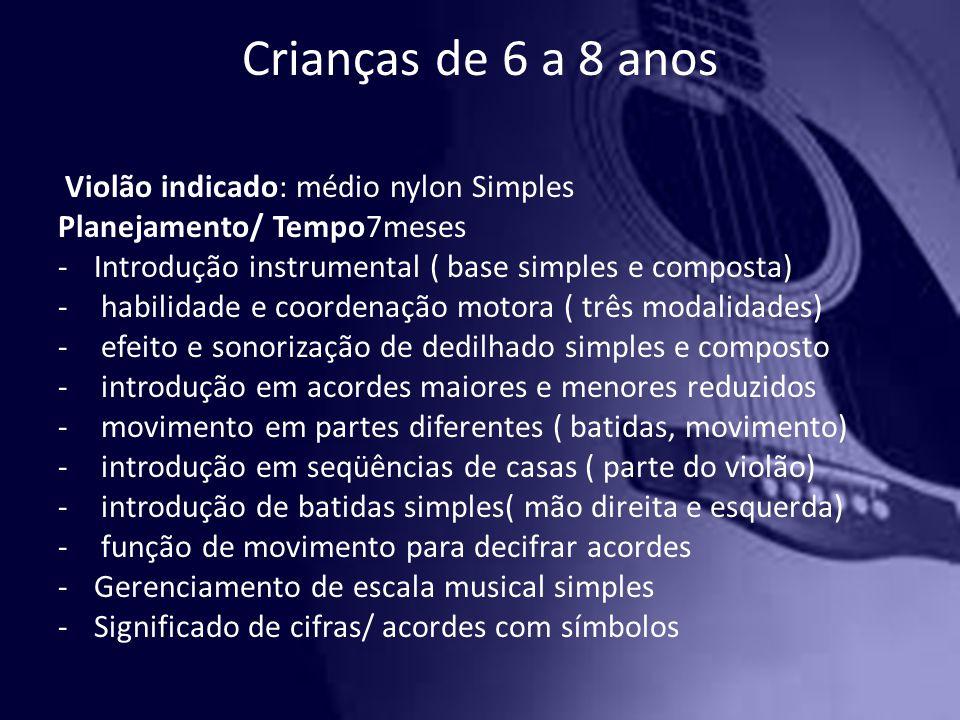 Crianças de 6 a 8 anos Violão indicado: médio nylon Simples Planejamento/ Tempo7meses -Introdução instrumental ( base simples e composta) - habilidade