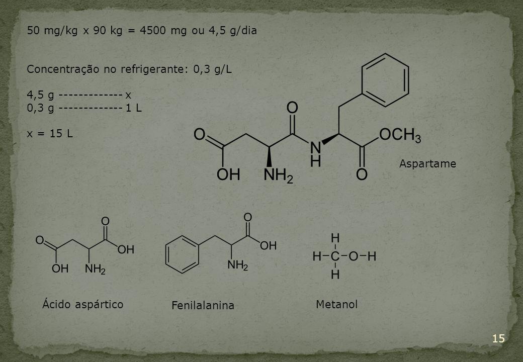 15 Ácido aspártico Fenilalanina Metanol Aspartame 50 mg/kg x 90 kg = 4500 mg ou 4,5 g/dia Concentração no refrigerante: 0,3 g/L 4,5 g ------------- x 0,3 g ------------- 1 L x = 15 L