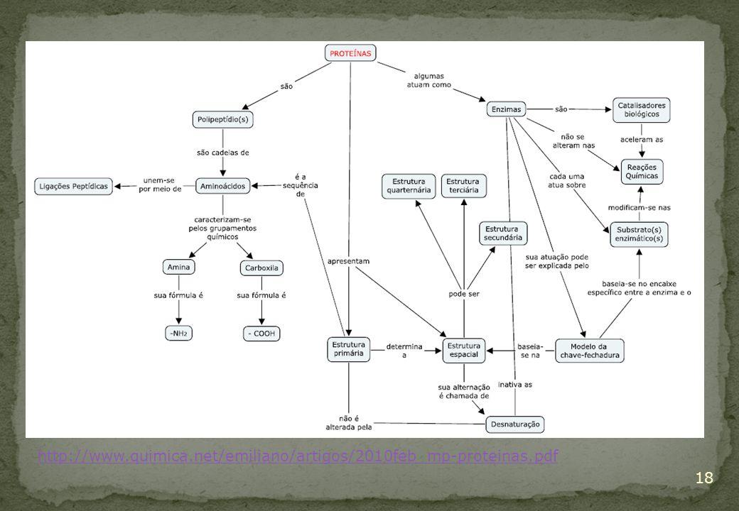 18 http://www.quimica.net/emiliano/artigos/2010feb_mp-proteinas.pdf