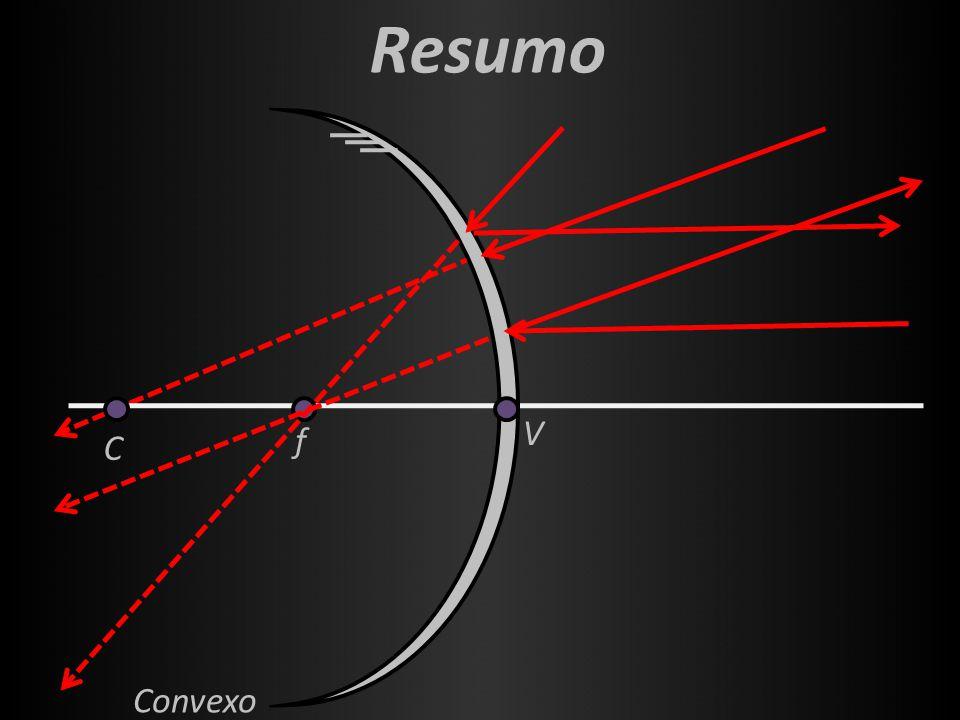 Resumo f V C Convexo