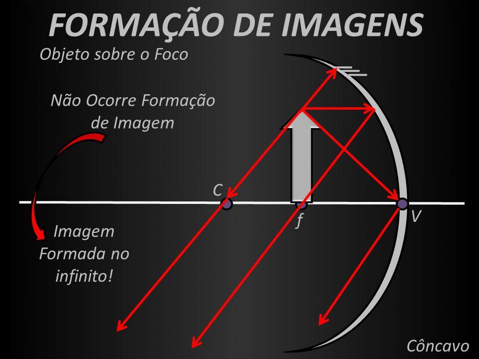 FORMAÇÃO DE IMAGENS f V C Côncavo Objeto sobre o Foco Não Ocorre Formação de Imagem Imagem Formada no infinito!