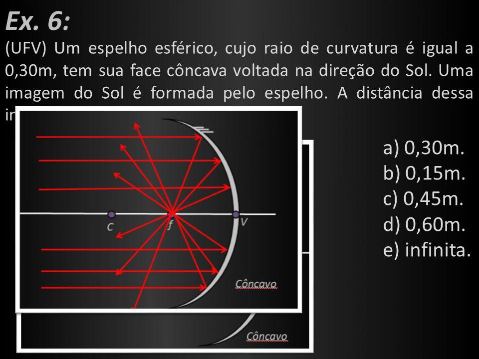 Ex. 6: (UFV) Um espelho esférico, cujo raio de curvatura é igual a 0,30m, tem sua face côncava voltada na direção do Sol. Uma imagem do Sol é formada