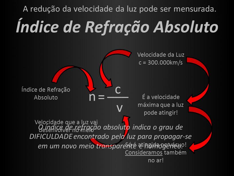 ___ Índice de Refração Absoluto A redução da velocidade da luz pode ser mensurada. n c v Índice de Refração Absoluto Velocidade da Luz c = 300.000km/s