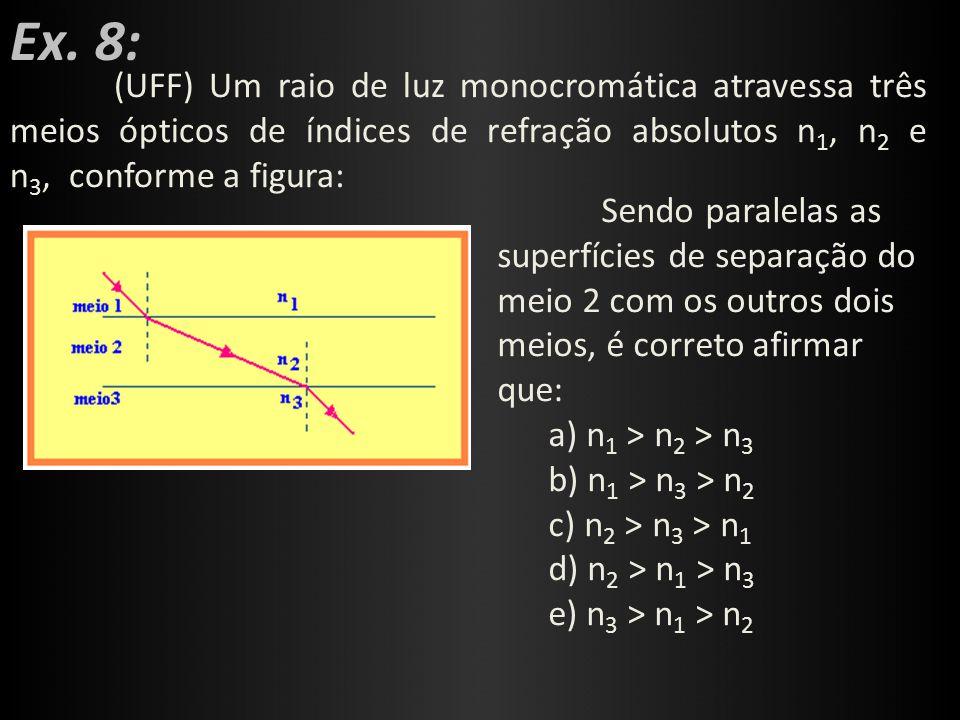 (UFF) Um raio de luz monocromática atravessa três meios ópticos de índices de refração absolutos n 1, n 2 e n 3, conforme a figura: Sendo paralelas as
