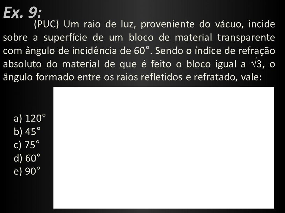 Ex. 9: (PUC) Um raio de luz, proveniente do vácuo, incide sobre a superfície de um bloco de material transparente com ângulo de incidência de 60°. Sen