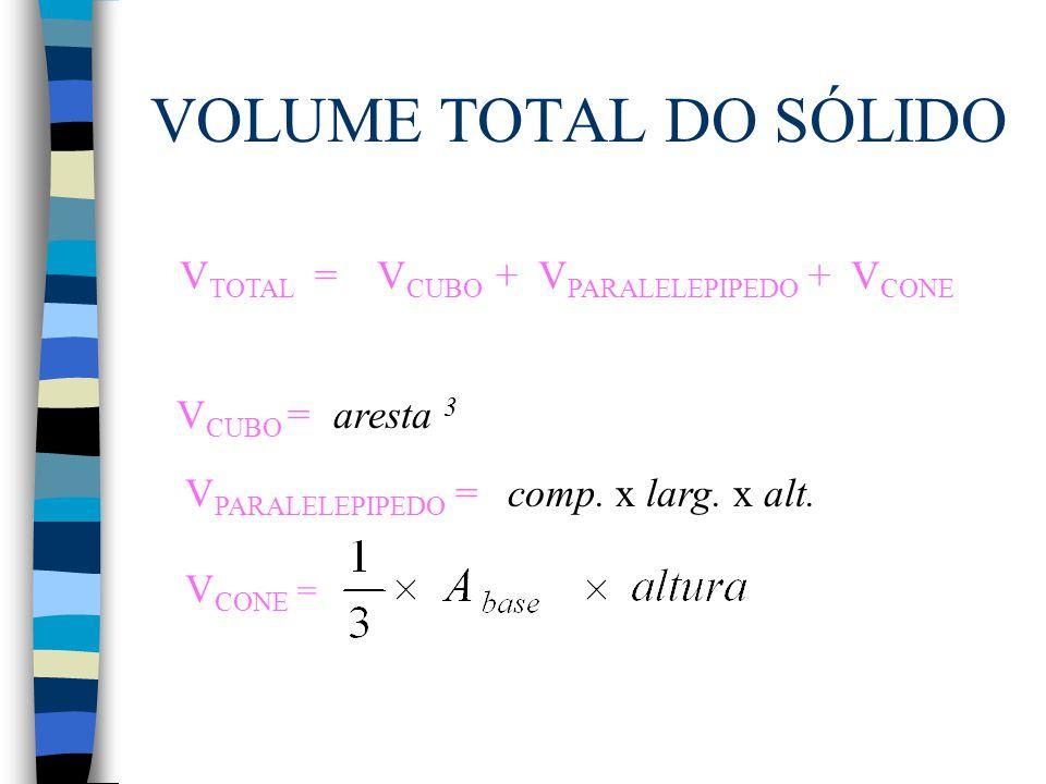 VOLUME TOTAL DO SÓLIDO V TOTAL = V CUBO + V PARALELEPIPEDO + V CONE V CUBO = V PARALELEPIPEDO = V CONE = comp.