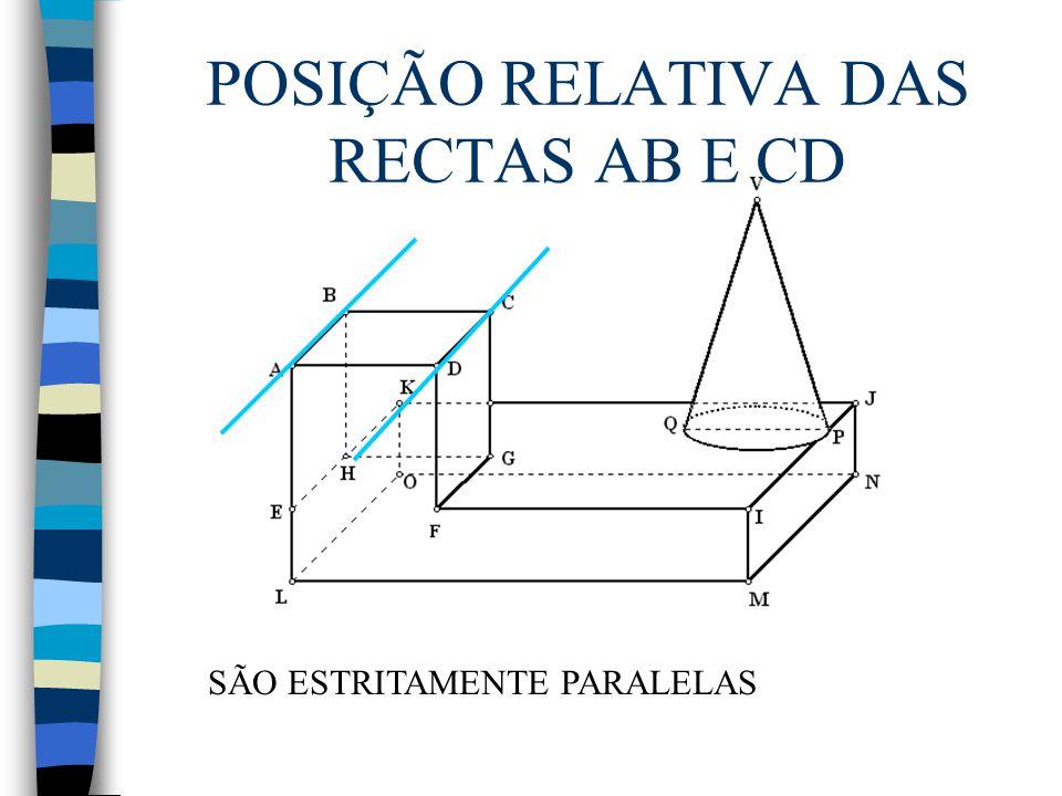 POSIÇÃO RELATIVA DAS RECTAS AB E CD SÃO ESTRITAMENTE PARALELAS