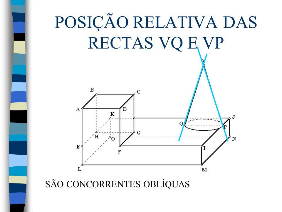 POSIÇÃO RELATIVA DAS RECTAS VQ E VP SÃO CONCORRENTES OBLÍQUAS