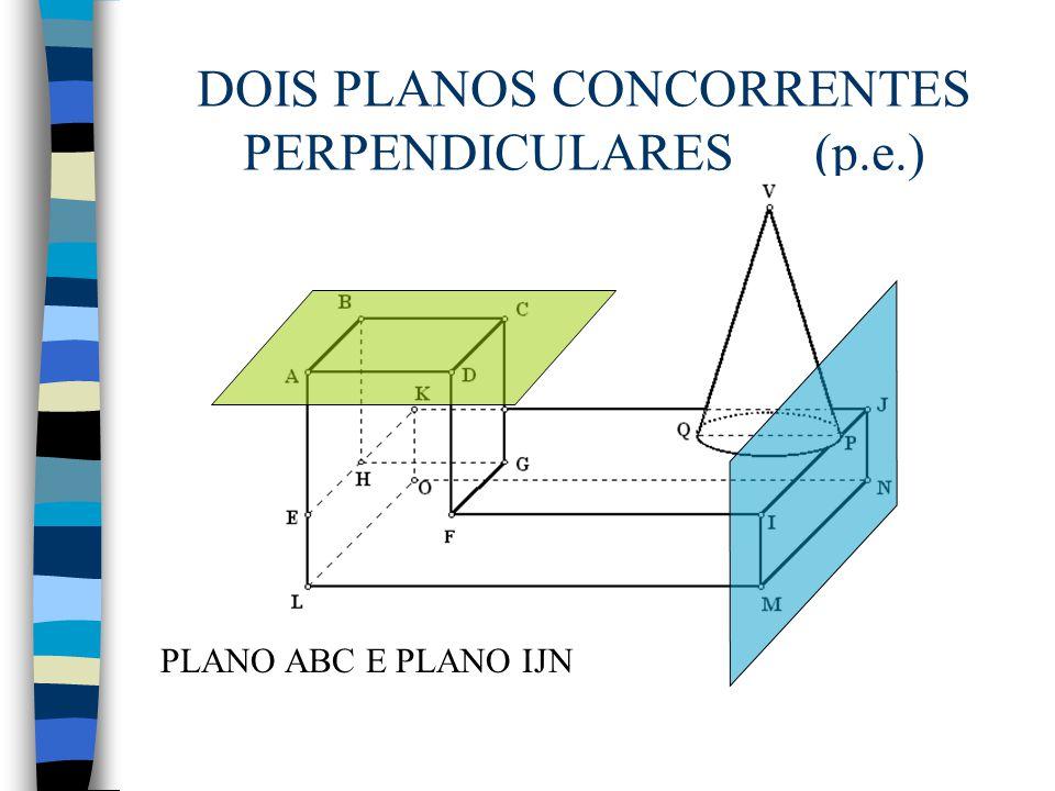 DOIS PLANOS CONCORRENTES PERPENDICULARES (p.e.) PLANO ABC E PLANO IJN